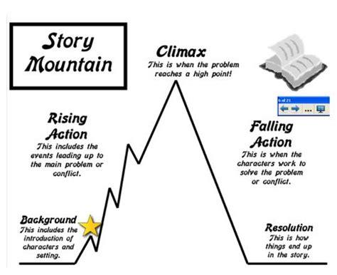 Rubric and narrative essay