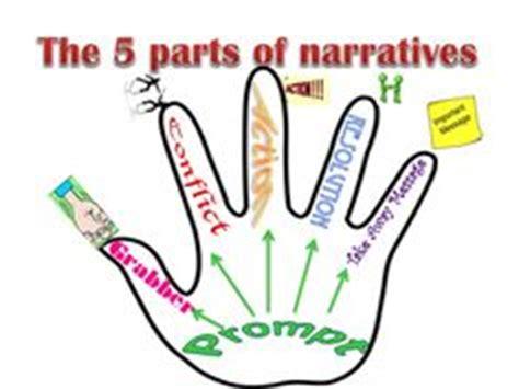 Personal Narrative Descriptive Writing Rubric - NPS WWW2